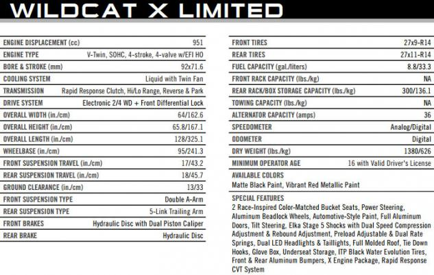 Arctic Cat Unveils 2014 Wildcat X Limited Atv Com
