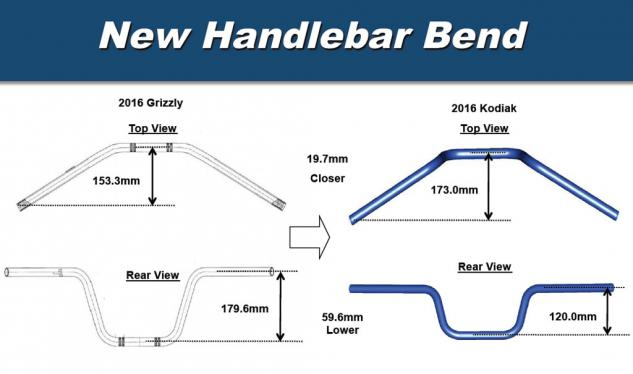2016 Yamaha Kodiak 700 Handlebar Comparison
