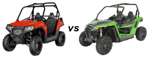 Polaris Suing Arctic Cat for Violating Patent