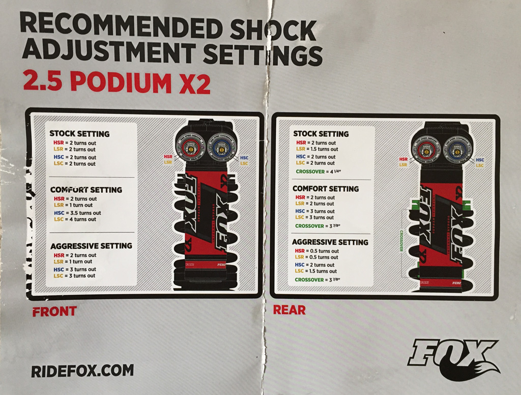 FOX 2 5 Podium X2 Shocks Ride Test - ATV com