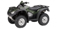 2015 Honda FourTrax Rincon® Base